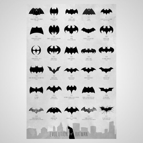 Batman Logo Evolution Canvas Tablo 50x75 - BAT01TB görseli, Picture 1